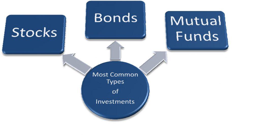 Različne vrste naložb razmislite - kratek uvod v šestih različnih vrstah skupnih naložb