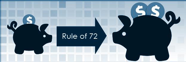 Läs om hur Rule of 72 Arbetar för Pensionering Planering