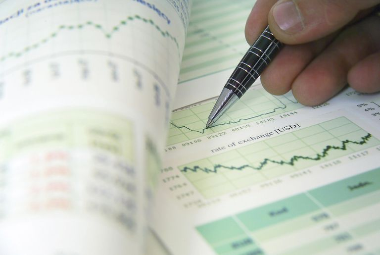 Інвестиції Поради щодо поліпшення ваших результатів Інвестування