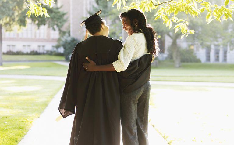 Volbě Účet Right College spoření pro své dítě